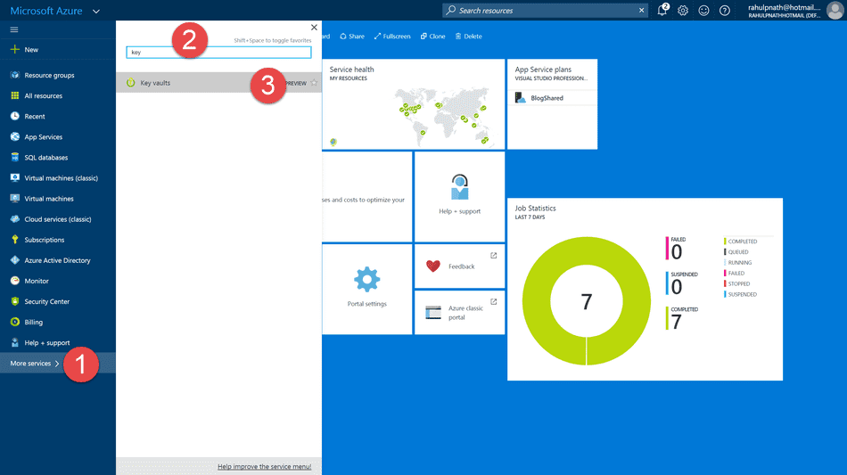 Key Vault in Azure Portal